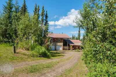 Fairbanks AK Single Family Home For Sale: $99,900