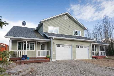 Fairbanks Single Family Home For Sale: 1417 Macfarland Street