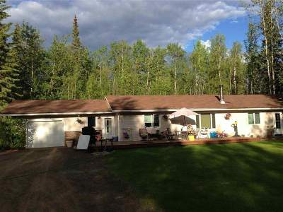 North Pole AK Single Family Home For Sale: $269,000