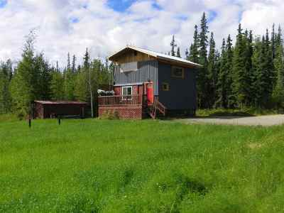 Fairbanks Single Family Home For Sale: 770 McGrath Road
