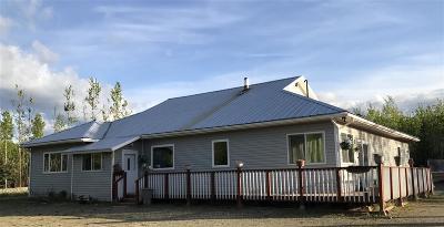 Single Family Home For Sale: 1917 Ninas Way