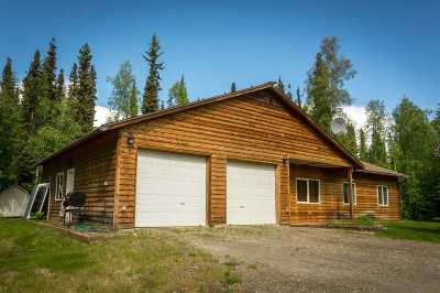 Fairbanks Single Family Home For Sale: 345 Nordale Road