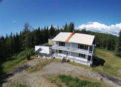 Chena Hot Springs, Clear Creek, Ester, Fairbanks, Fox, Hayes Creek, North Pole, Salcha, Two Rivers Single Family Home For Sale: 673 Tanglewood