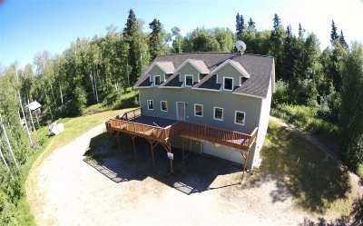 Fairbanks Single Family Home For Sale: 3200 Helen Place