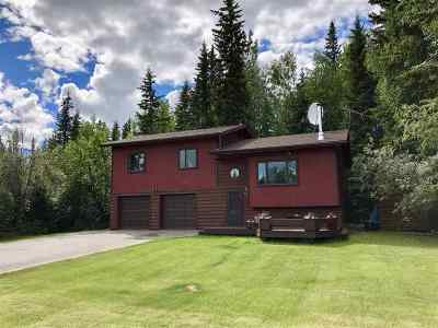 Fairbanks Single Family Home For Sale: 120 Cornell Way