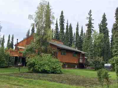 Fairbanks Single Family Home For Sale: 2175 George Road