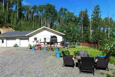 Fairbanks AK Single Family Home For Sale: $246,500