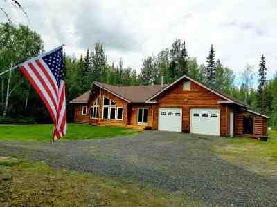 North Pole Rental For Rent: 1305 Aloha Street