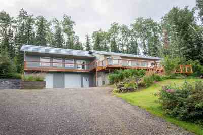 Fairbanks AK Single Family Home Pending: $389,000