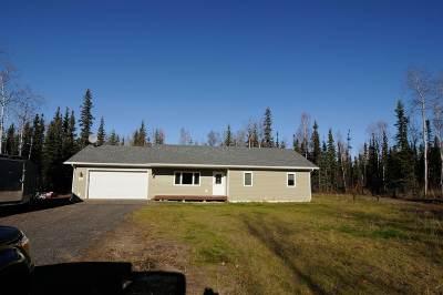 North Pole Rental For Rent: 3800 Sangria Avenue
