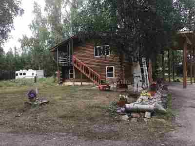 North Pole Rental For Rent: 1540 Eskimo Museum Lane