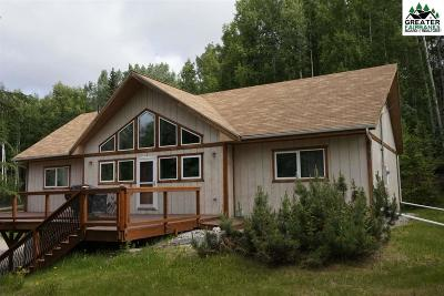Fairbanks Single Family Home For Sale: 1156 Athasia Court