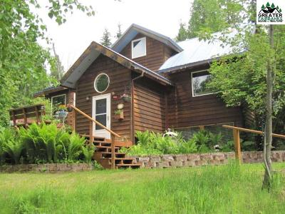 Fairbanks Single Family Home For Sale: 1972 Bluegrass Drive
