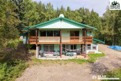 Chena Hot Springs, Clear Creek, Ester, Fairbanks, Fox, Hayes Creek, North Pole, Salcha, Two Rivers Multi Family Home For Sale: 2249 Okta Way