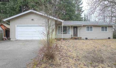 Juneau Single Family Home For Sale: 8113 Poplar Avenue