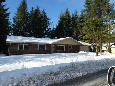 Juneau Single Family Home For Sale: 5985 Lemon Street
