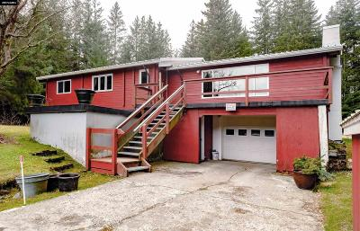 jun Single Family Home For Sale: 8100 North Douglas Hwy.