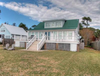 Fairhope Single Family Home For Sale: 10889 County Road 1