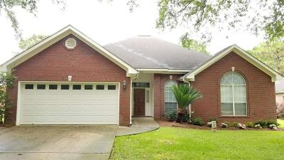 Fairhope Single Family Home For Sale: 10451 Windmill Road