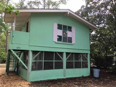 Gulf Shores Single Family Home For Sale: 424 W Canal Drive