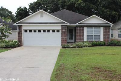 Single Family Home For Sale: 4628 Pine Blvd