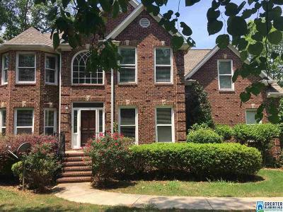 Hoover Single Family Home For Sale: 80 Shades Crest Rd