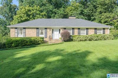 Mountain Brook Single Family Home Contingent: 3624 Belle Meade Way