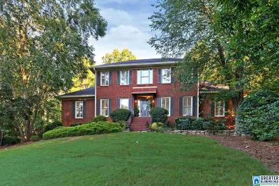 Birmingham Single Family Home For Sale: 3092 Brookhill Dr