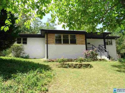 Birmingham Single Family Home For Sale: 1024 50th Pl S