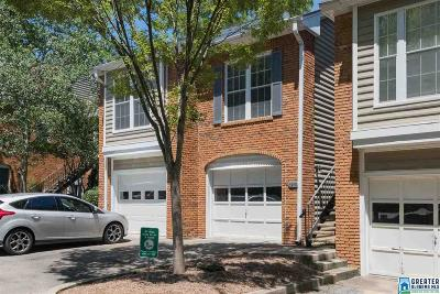 Hoover AL Condo/Townhouse For Sale: $125,000