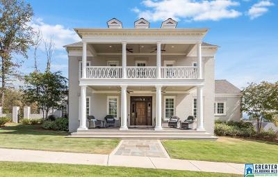 Hoover Single Family Home For Sale: 741 Chestnut Park Ln