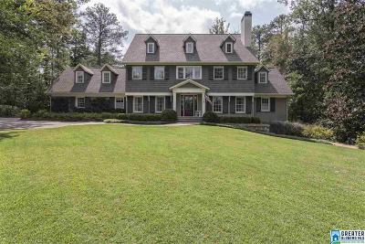 Mountain Brook Single Family Home Contingent