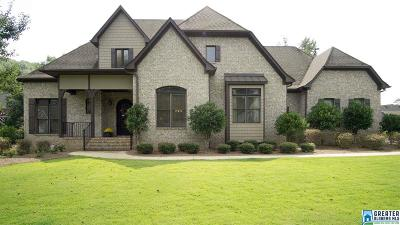 Birmingham Single Family Home Active-Break Clause