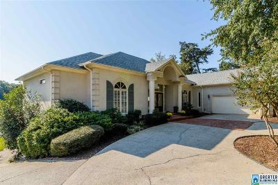 Hoover Single Family Home For Sale: 5746 Mallard Lake Dr