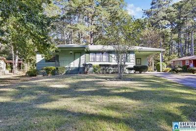 Birmingham Single Family Home For Sale: 915 Charles Cir