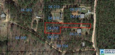 Cleburne County Residential Lots & Land For Sale: Lot 8 Co Rd 233