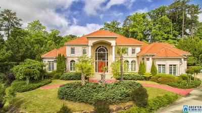Hoover Single Family Home For Sale: 1105 Woodwind Cir