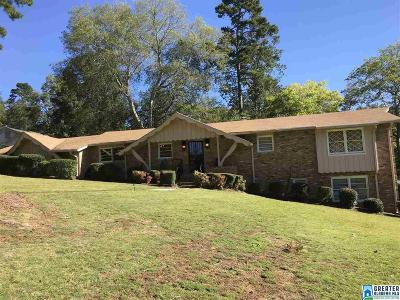 Mountain Brook Single Family Home Contingent: 3621 Spring Valley Rd