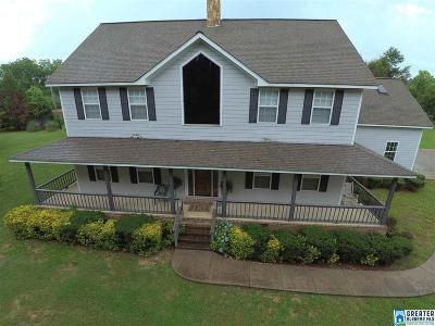Anniston Single Family Home For Sale: 54 Pettus Dr
