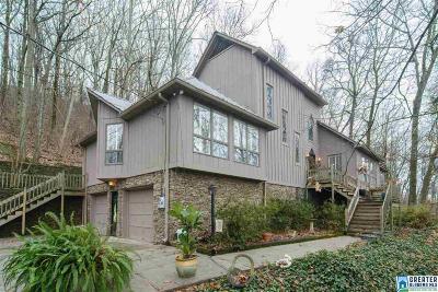 Birmingham Single Family Home For Sale: 1229 Robin Ln