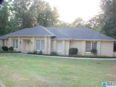 Hoover Rental For Rent: 6510 Quail Run Dr