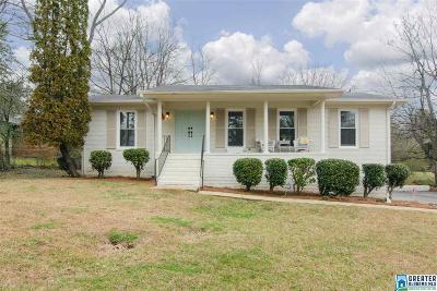 Birmingham Single Family Home For Sale: 508 Covington Ave