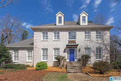 Hoover Single Family Home For Sale: 5613 Fairway Ct