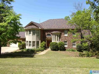 Hoover Single Family Home For Sale: 2249 Tyler Rd
