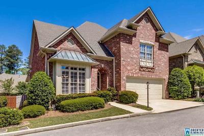 Birmingham Single Family Home For Sale: 1584 Creekstone Cir