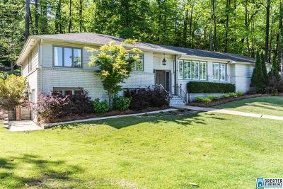 Mountain Brook Single Family Home For Sale: 201 Montevallo Ln
