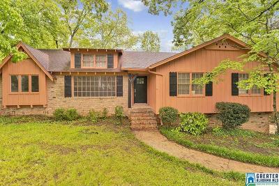 Birmingham AL Single Family Home For Sale: $179,500