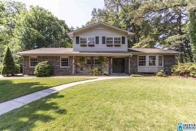 Hoover Single Family Home Contingent: 2033 Weeping Willow Ln