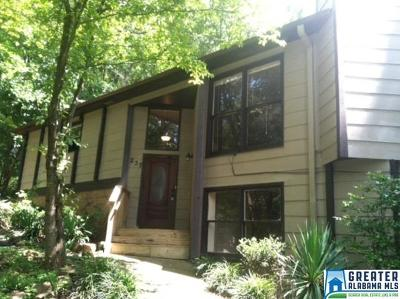 Hoover Single Family Home For Sale: 237 Russet Woods Dr