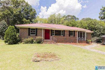Birmingham Single Family Home For Sale: 1018 Minor St
